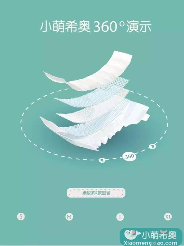 小萌希奥一全套产品介绍--源自加拿大天然呵护~